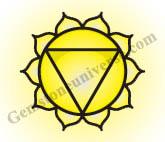 Manipura Chakra-The Solar Plexus Chakra