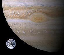 Approximate size comparision of Earth and Jupiter