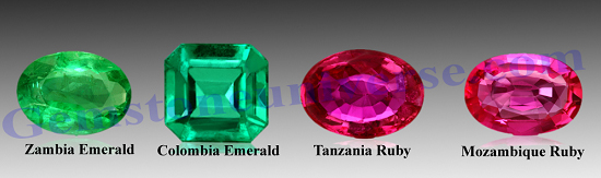 Origin and its affect on Gemstone price