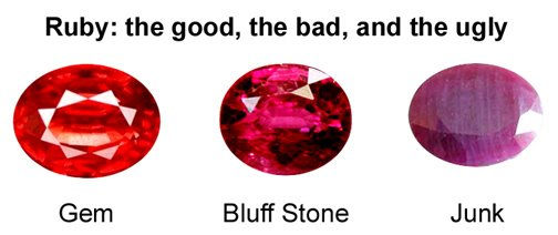 Stone, Junk Stone,Jyotish Gemstone