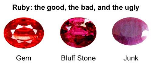 Stone, Junk Stone,Jyotish Gemstone