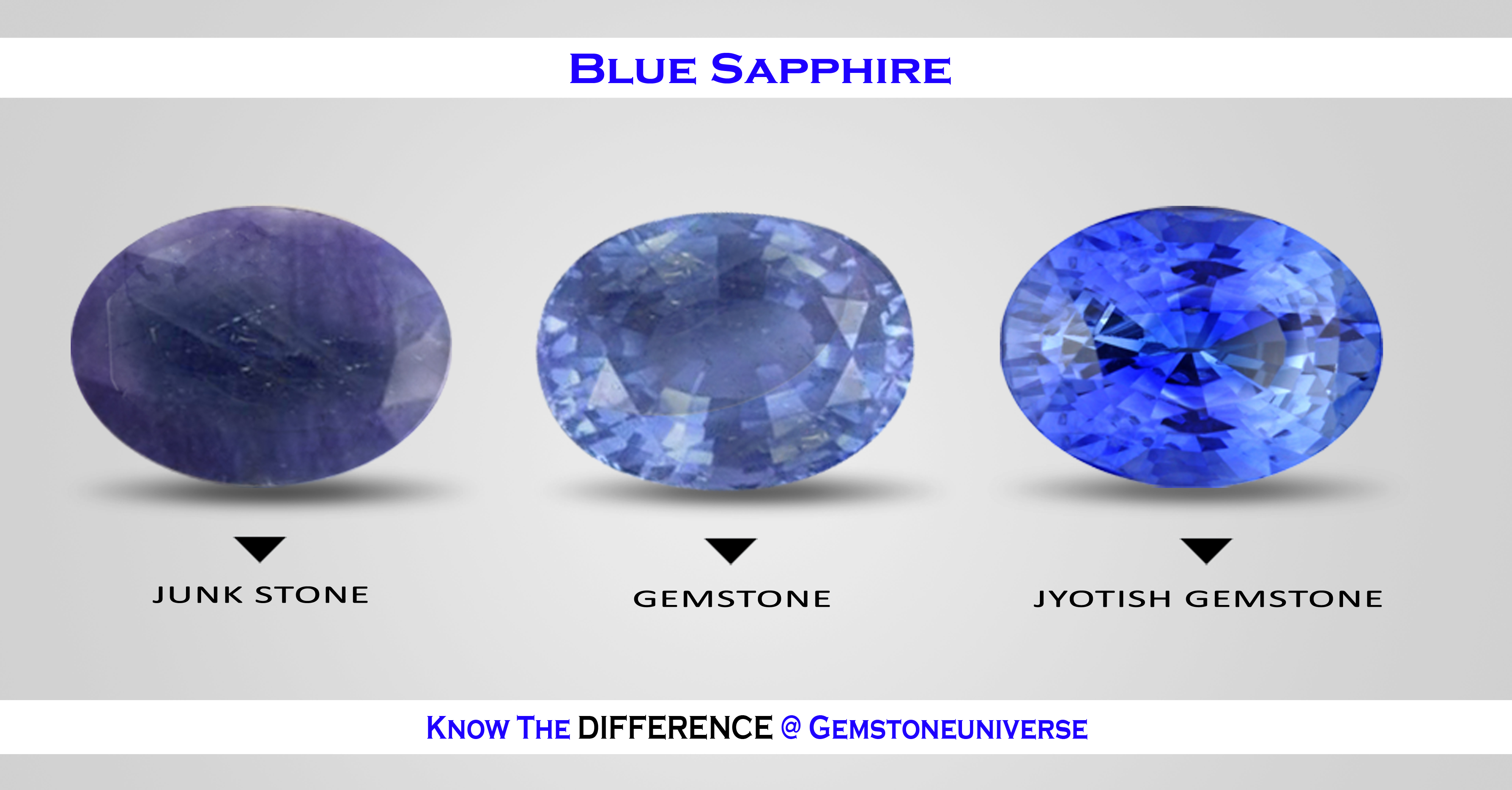 View the Difference between a Stone Junk Stone and a Gemstone