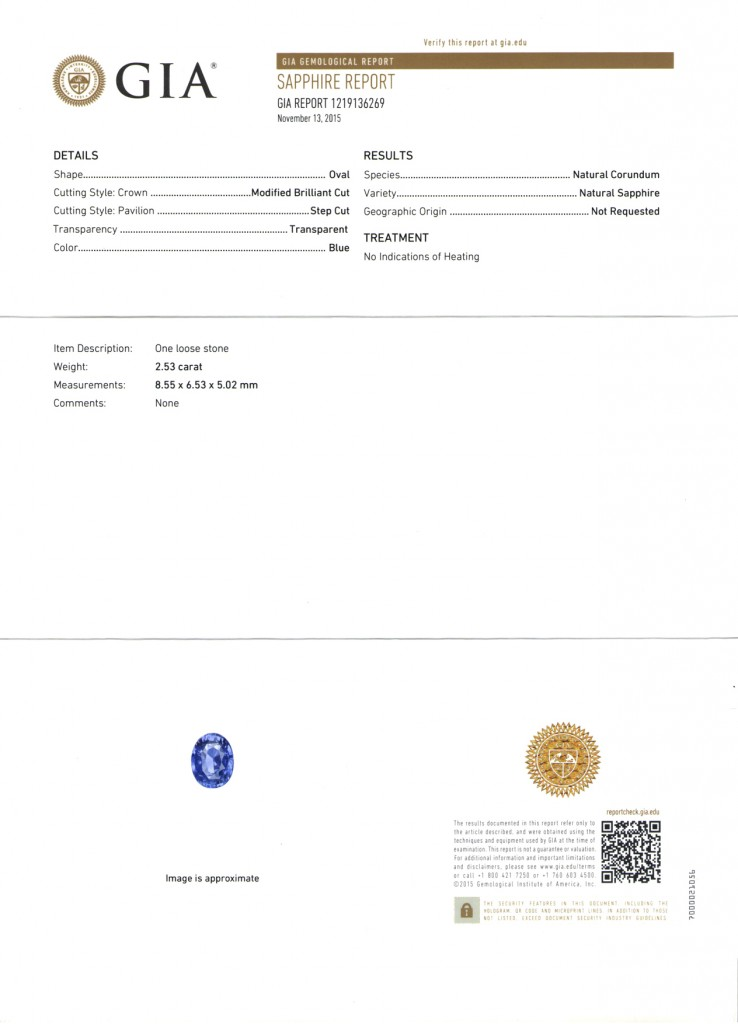 Gemstoneuniverse GIA Certification for Blue Sapphire