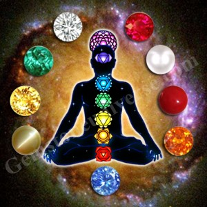 Gemstones have a profound Impact on the Chakras