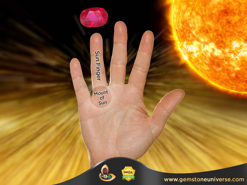 What is a Jyotish gemstone?Truth of Astrological Gemstones