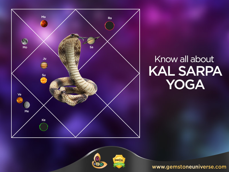 Kalsarpa Yoga & Gemstone Remedies