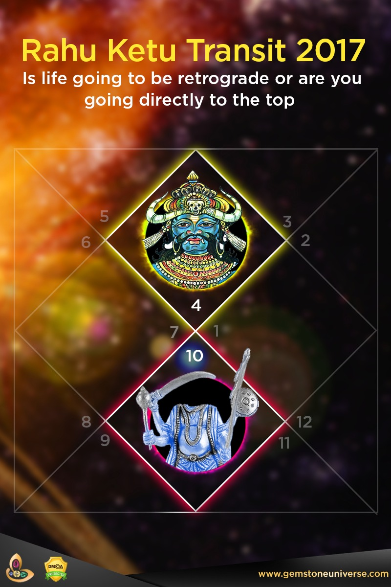 Rahu Ketu Transit 2017-2019 Detailed Indian Astrology Predictions