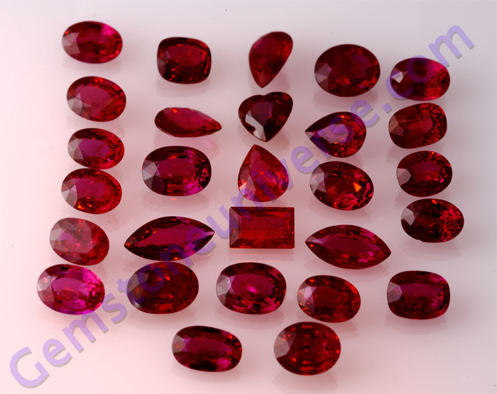 Market economics of Rubies, current prices & Ruby market situation