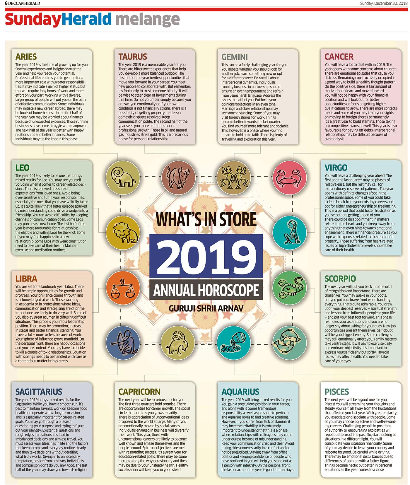 Your Annual Horoscope 2019 by Guruji Shrii Arnav