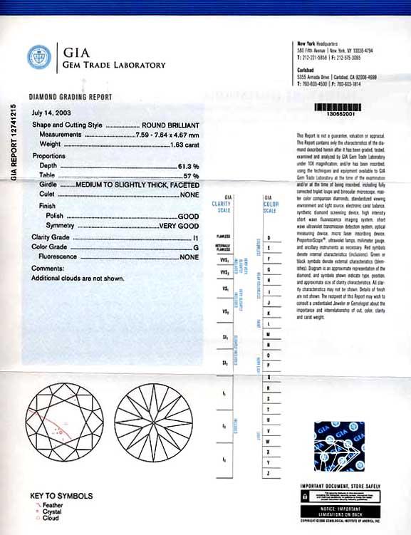GIA Diamond Ceritficate