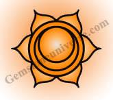 The Swadhisthana Chakra