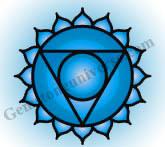 Vishudda Chakra-The Throat Chakra